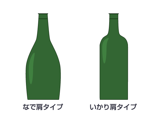ボトル形状